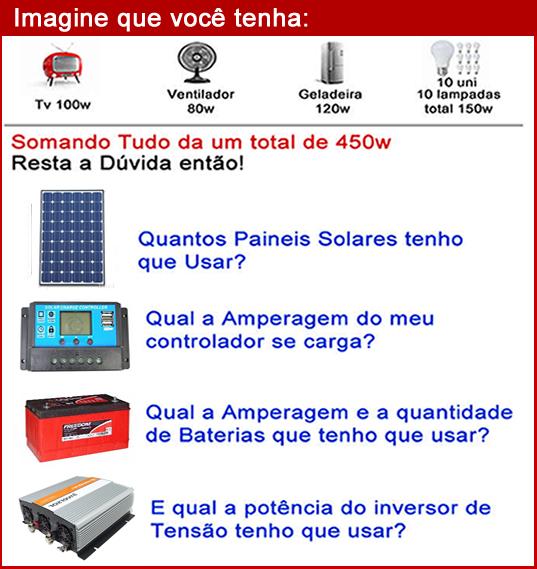 curso de energia solar fotovoltaica gratis